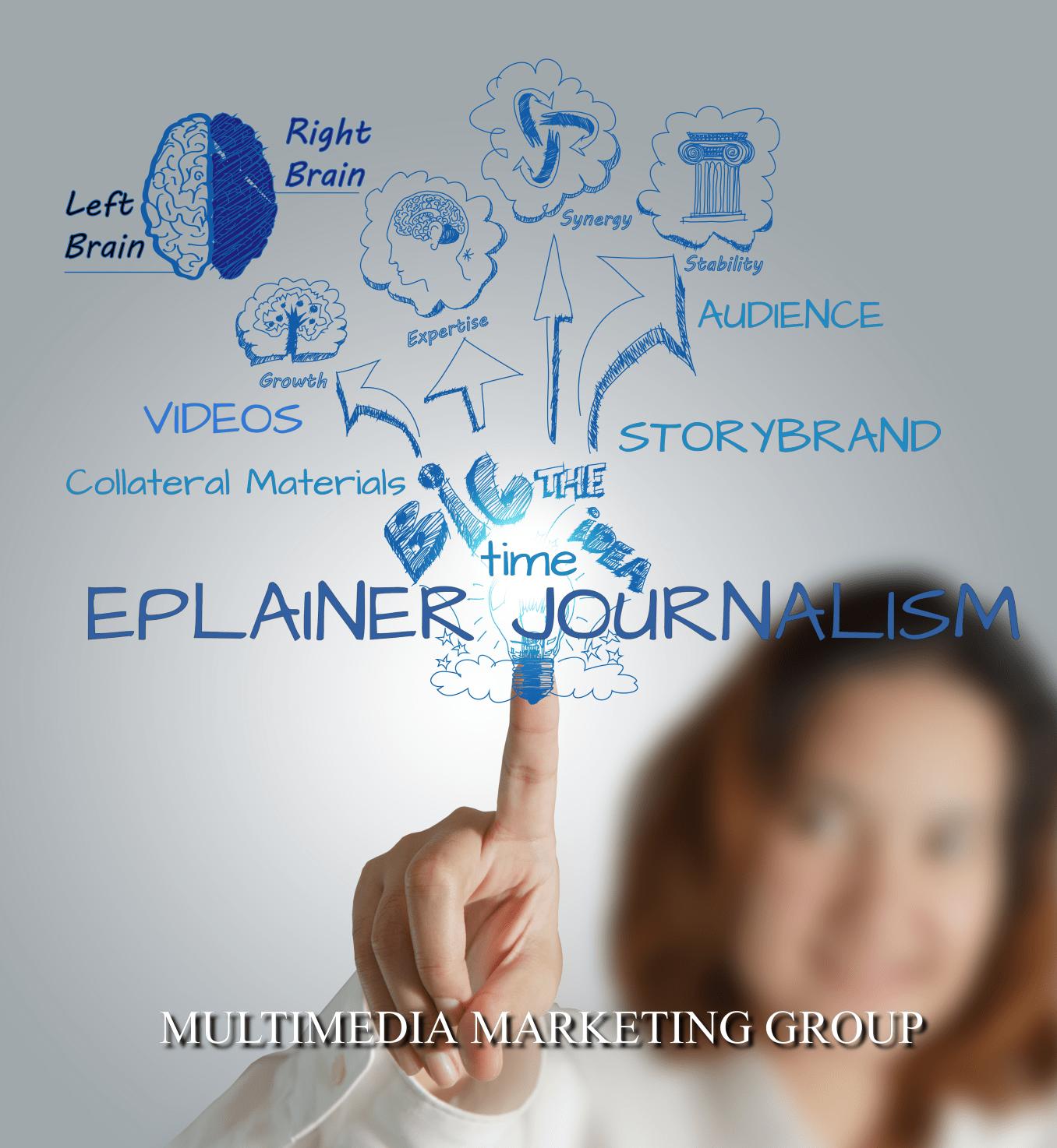 Explainer Journalism